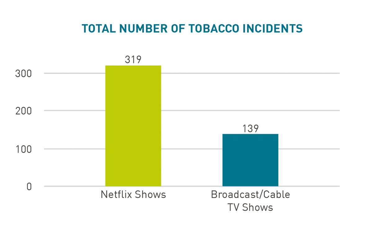 Smoking-in-Streaming-Final-Report-5