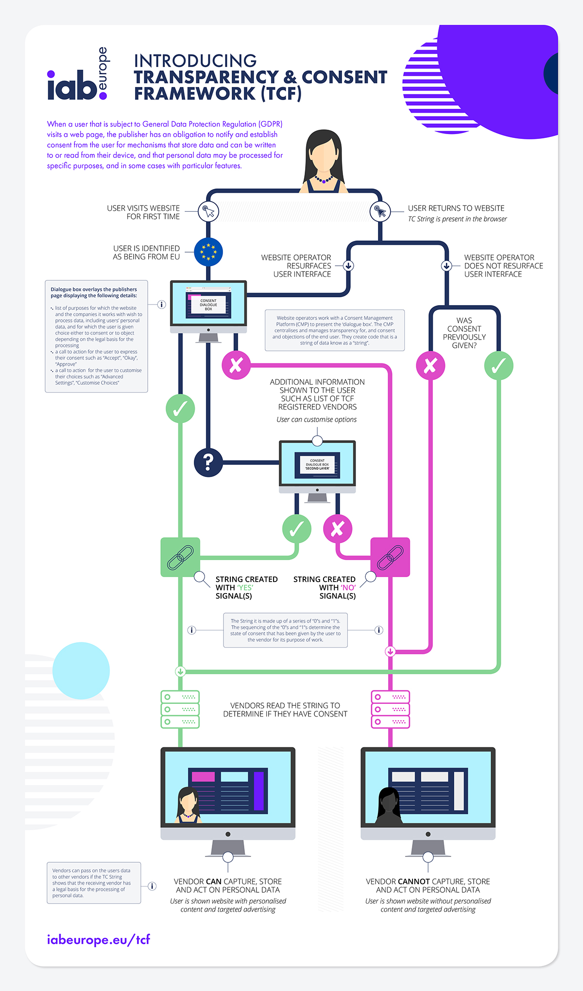 TCF-Infographic-How-It-Works