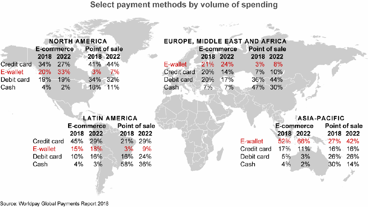 payments-just-want-to-be-free-fig04-1440x810