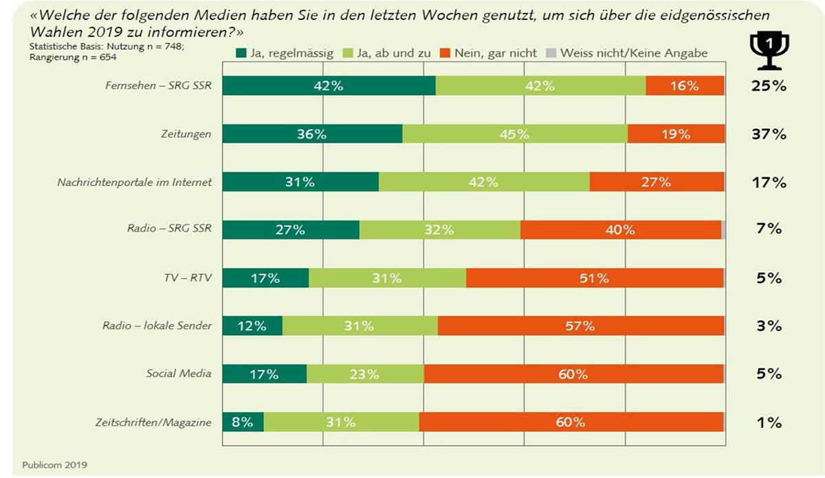 Wahlstudie-2019_MM_Beilage-DE-5