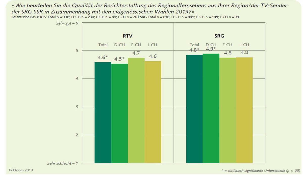 Wahlstudie-2019_MM_Beilage-DE-6