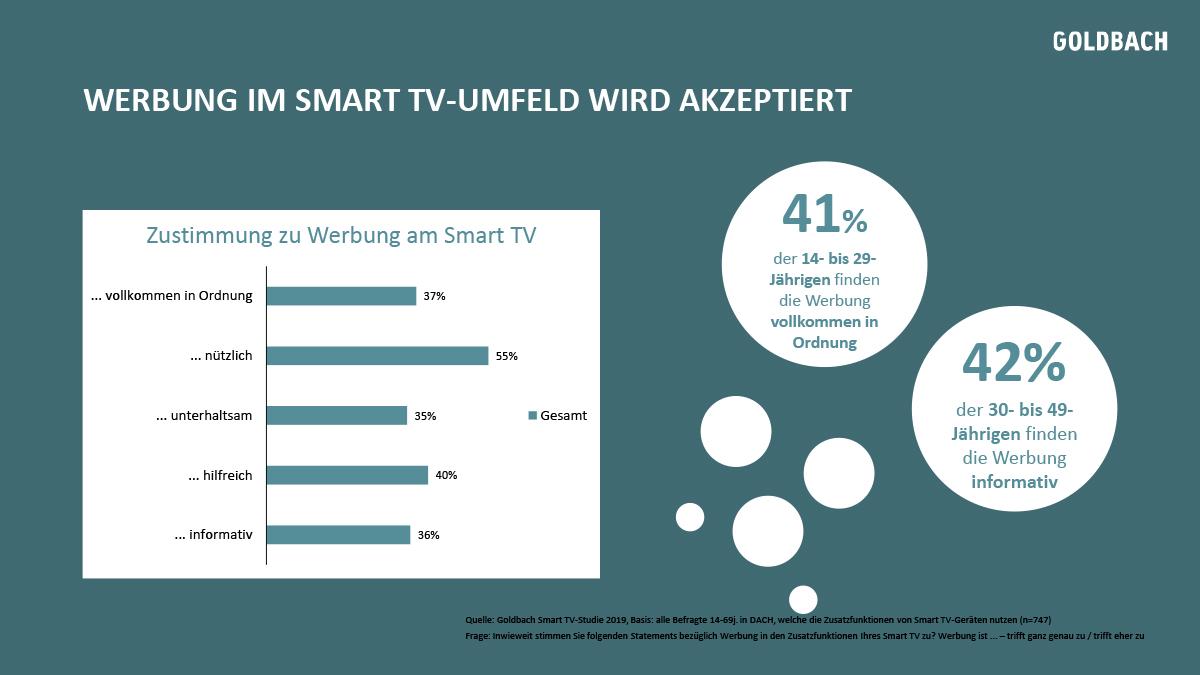 Goldbach-Smart-TV_DACH-Studie-2019-17