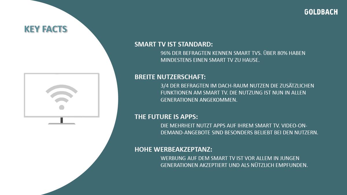Goldbach-Smart-TV_DACH-Studie-2019-3
