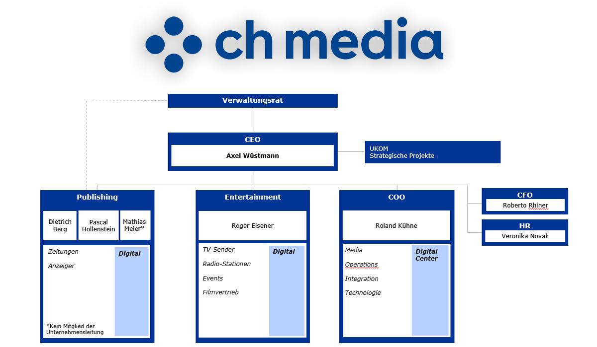 ch-media-2025