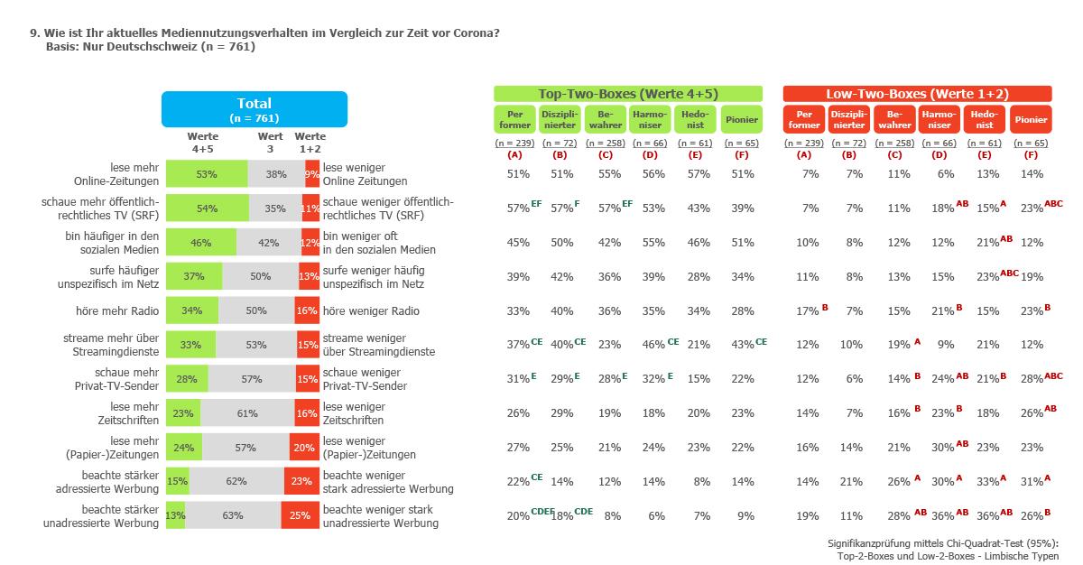 Charts-Werbewoche-Print-5