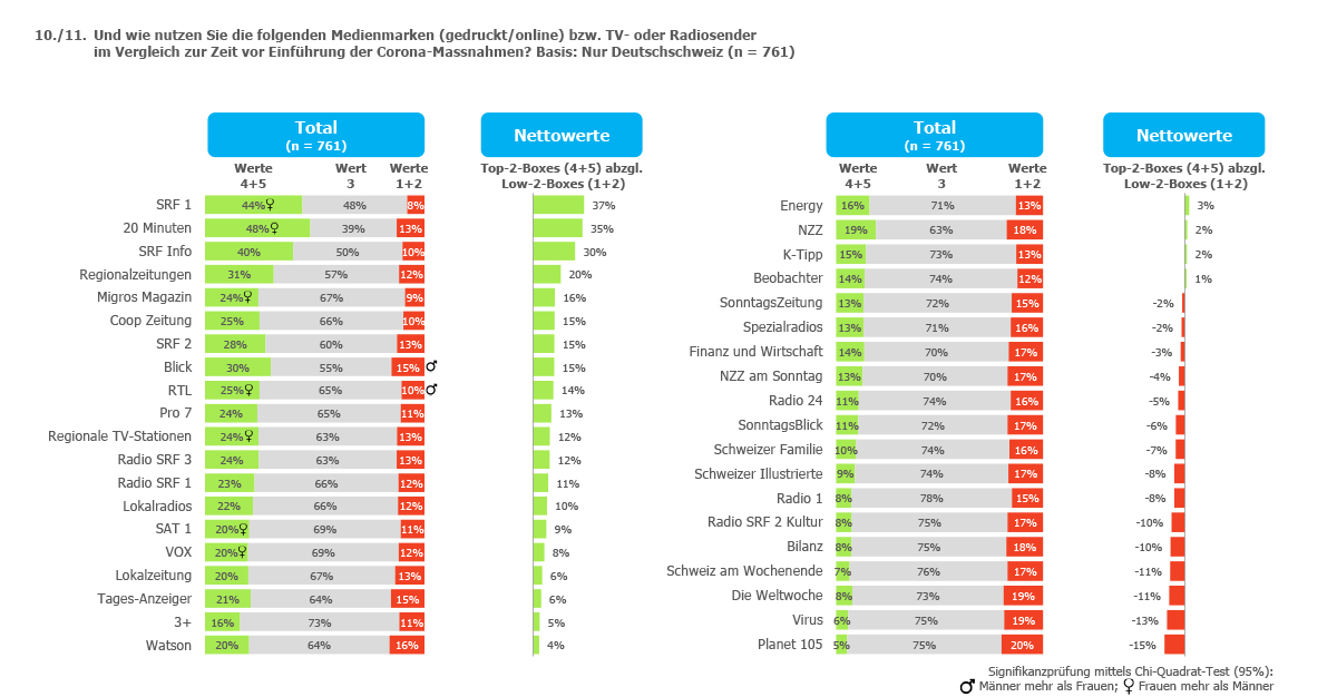 Charts-Werbewoche-Print-6