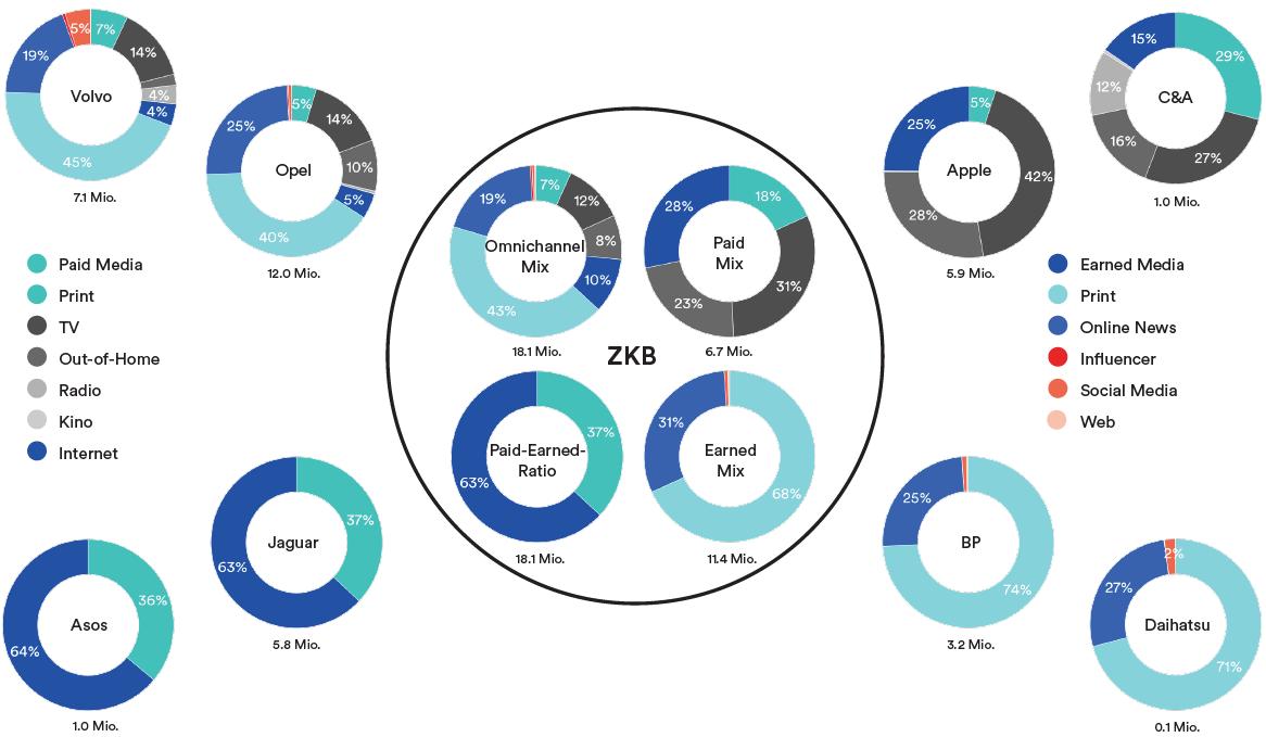 Zwillingsanalyse-DE