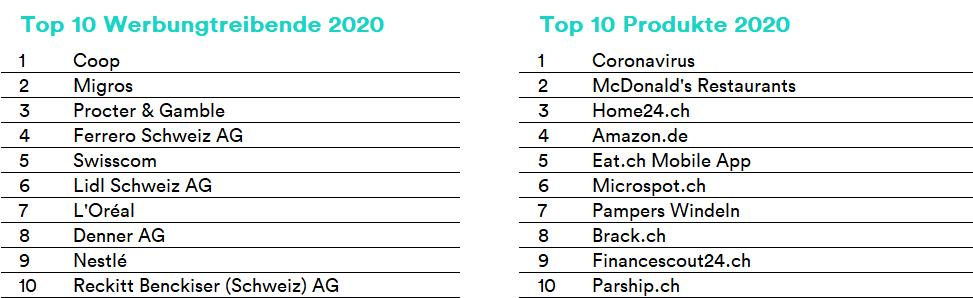 2020_DE_Werbetreibende_Produkte