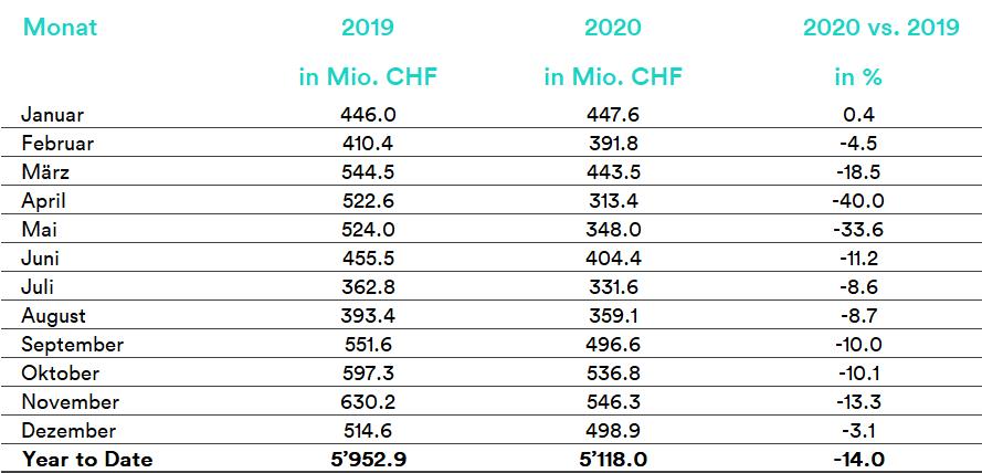 2_15_01_2021_DE_Gesamtmarkt-Tabelle