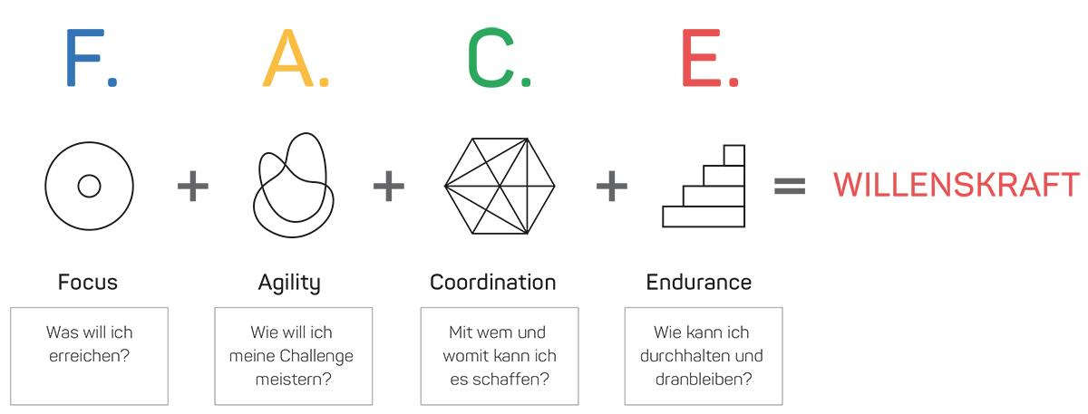 Formel_neu