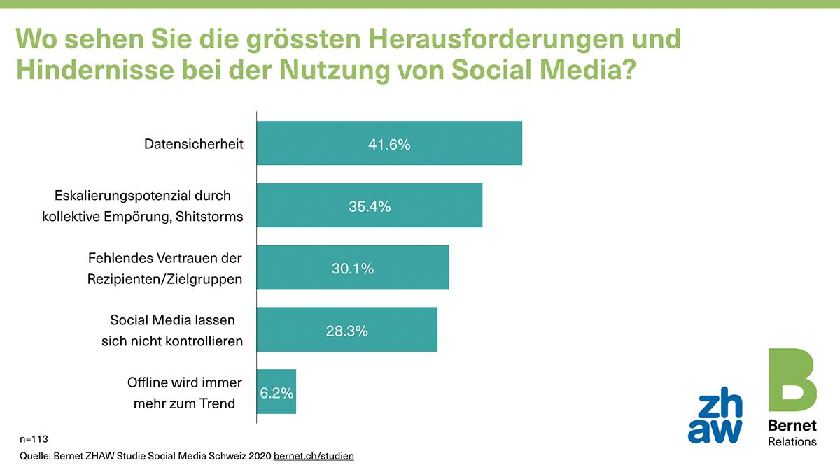 HERAUSFORDERUNGEN_social-media-schweiz-2020-20-herausforderungen_50729217411_o