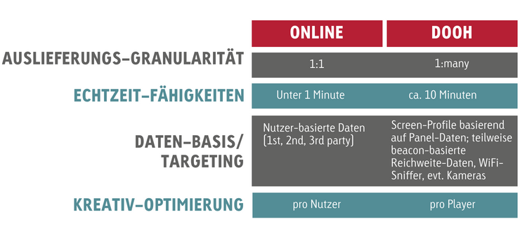 AuslieferungsGranularitaet_Tabelle_korr
