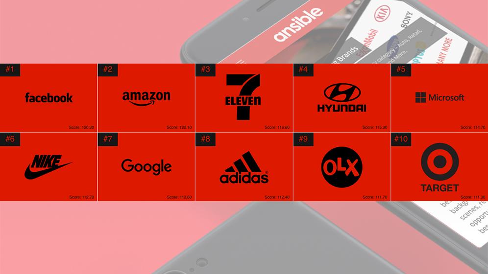 brands-top-10