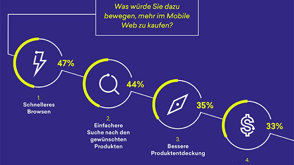 infografik-mobile-shopping-t
