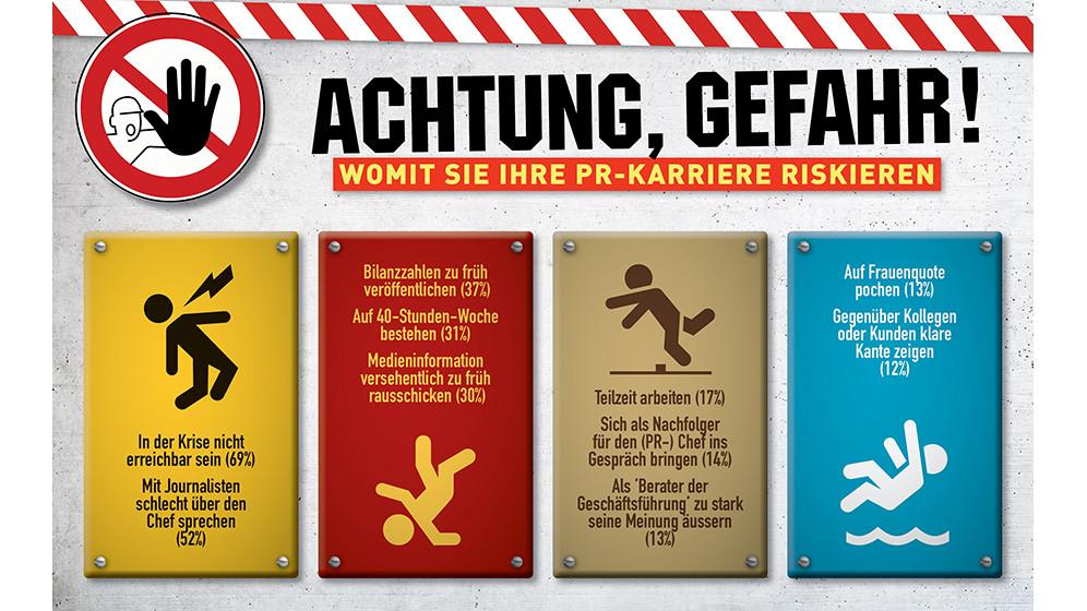 news-aktuell-infografik-karrierekiller-schweiz-a4-t