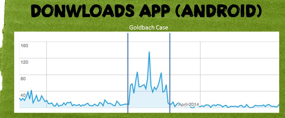 Gorilla App Dwnlds Android