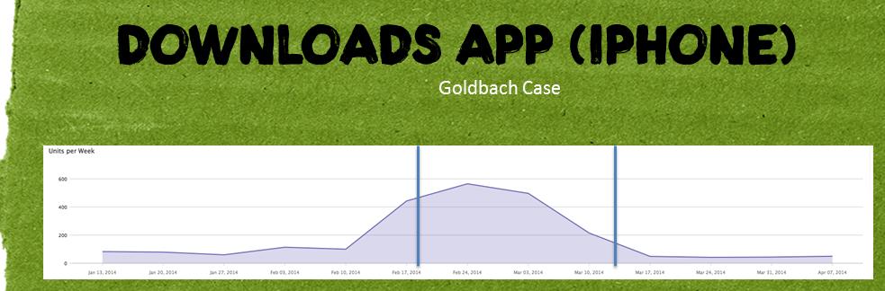 Gorilla App Dwnlds Apple