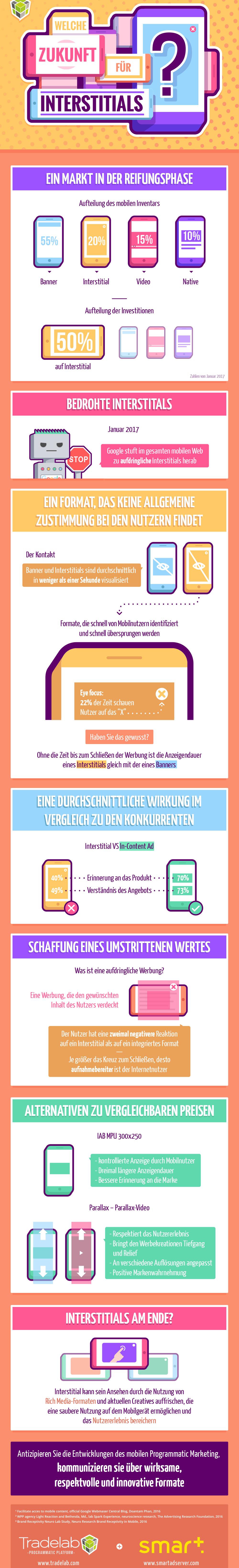 Infografik_tradelab_Smart