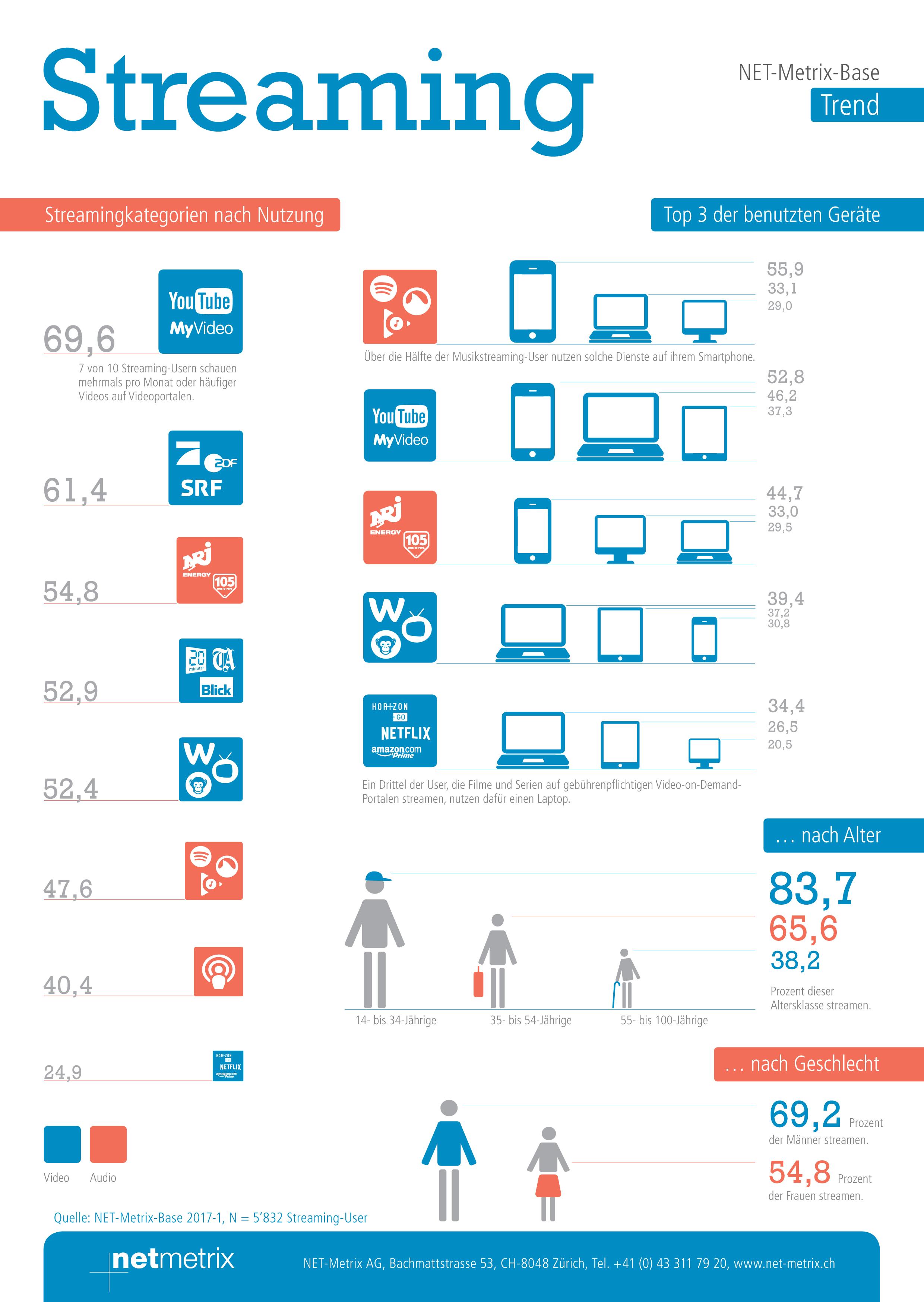 net_infografik_170908_DE