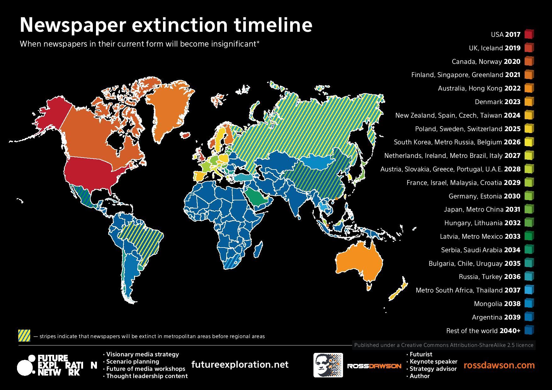 Newspaper_Extinction_Timeline-page-001
