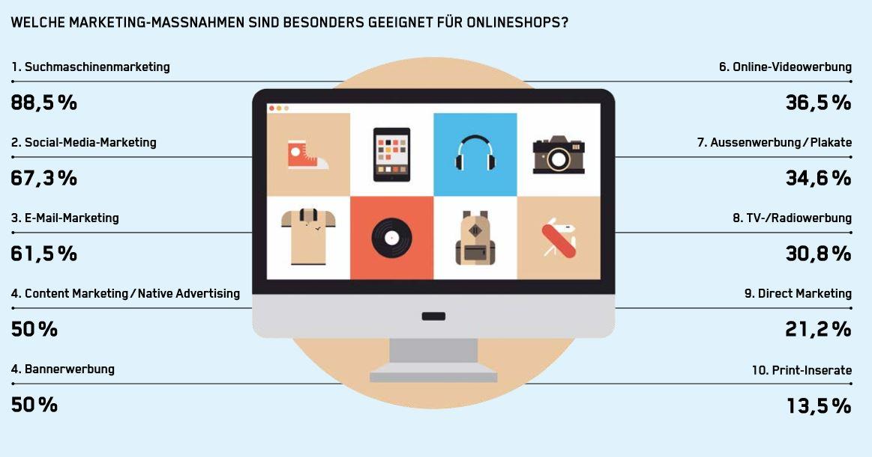 e-commerce_grafik_1